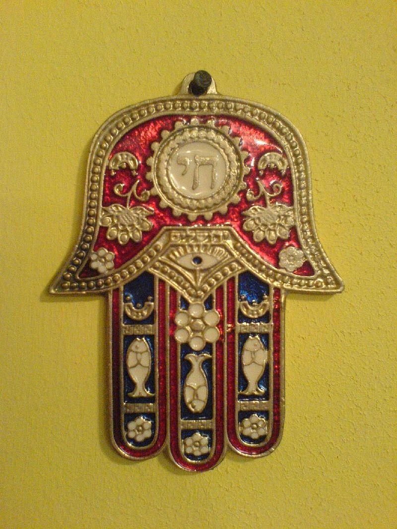 Hamsa Wszystkie Symbole Baza Znaków I Ich Znaczeń